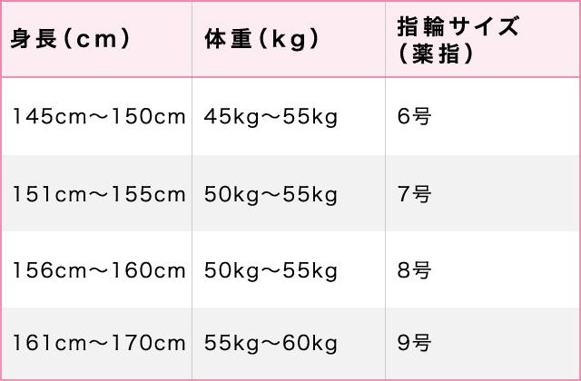 リングサイズ表女性