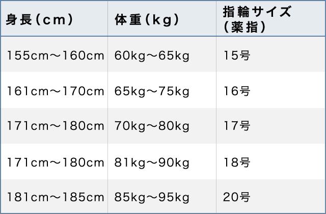 リングサイズ表 男性